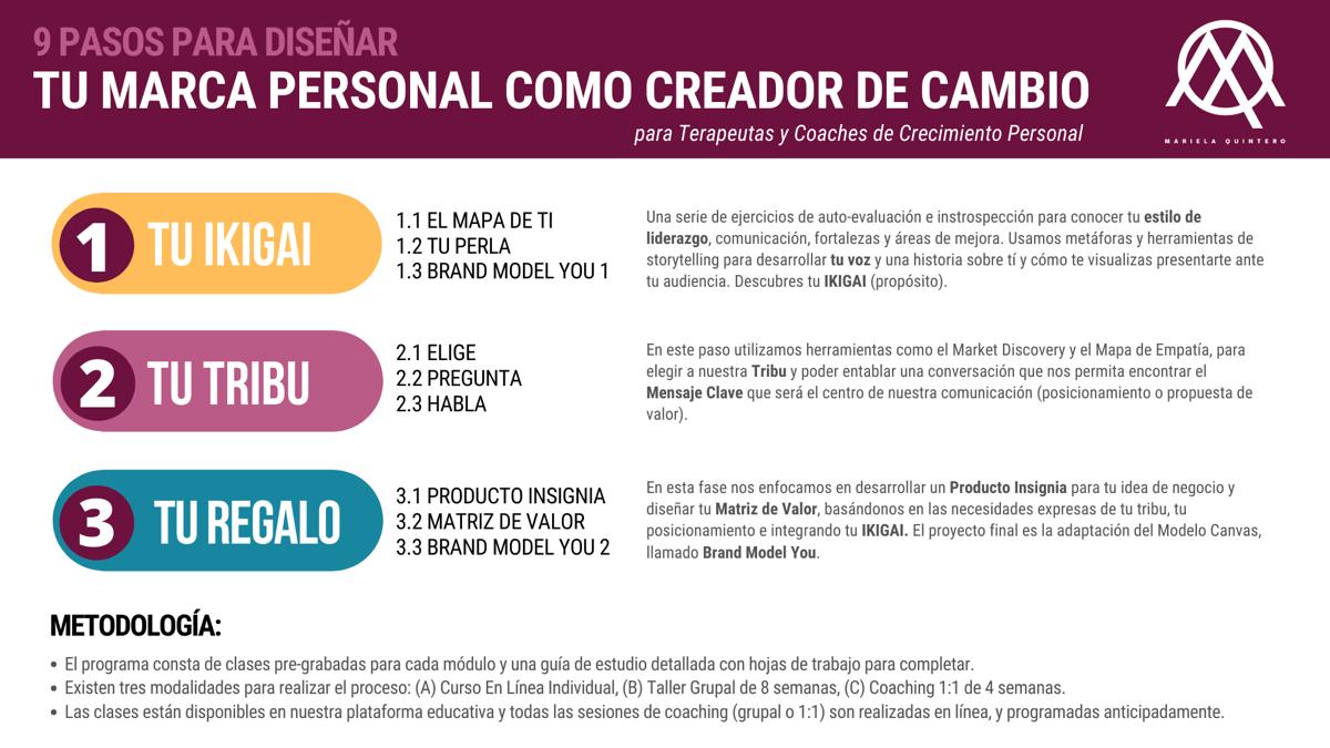 mariela quintero. marca personal. personal branding.